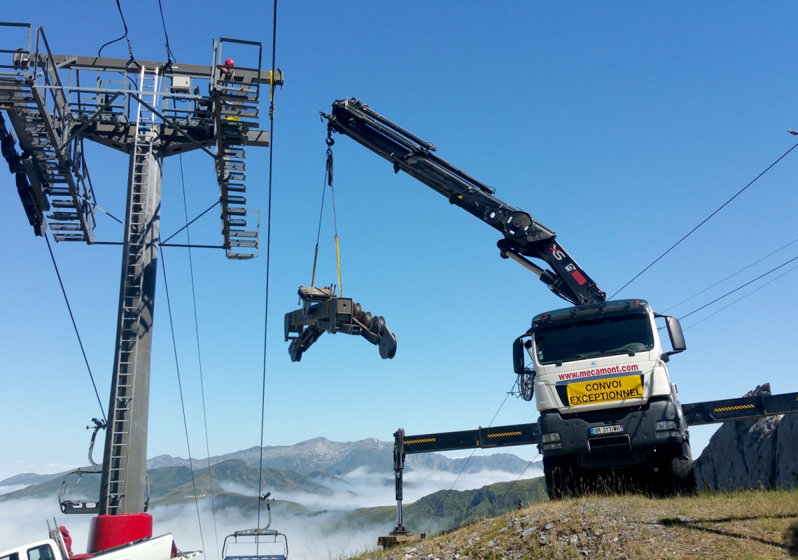 CABLEWAYS WORK SITES
